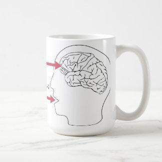 Uso divertido de Snarky su cerebro Tazas De Café