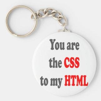 Usted es el CSS a mi HTML Llaveros Personalizados