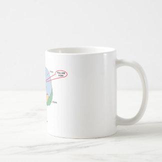 Usted está aquí la región temporal del cerebro an taza de café