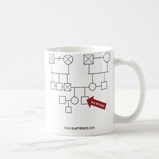 ¡Usted está aquí! Taza De Café