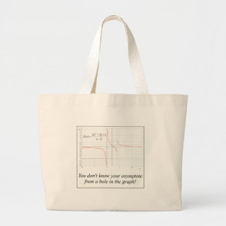 Usted no sabe su asíntota… bolsas de mano