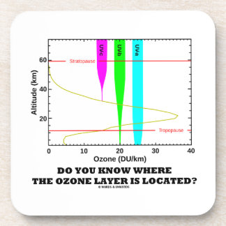 ¿Usted sabe dónde se localiza la capa de ozono? Posavasos De Bebida