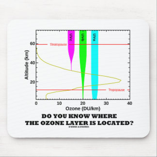 ¿Usted sabe dónde se localiza la capa de ozono? Alfombrillas De Ratones