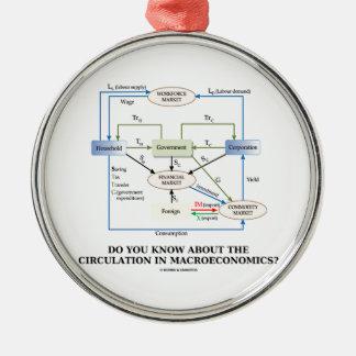 ¿Usted sabe sobre la circulación en macroeconomía? Adorno Navideño Redondo De Metal