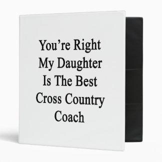 Usted tiene razón mi hija es el mejor campo a trav