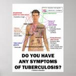 ¿Usted tiene síntomas de la tuberculosis? Posters
