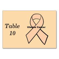 Uterine Cancer Card