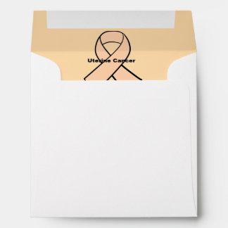 Uterine Cancer Envelope