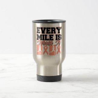 Uterine Cancer Every Mile is Worth It Coffee Mug