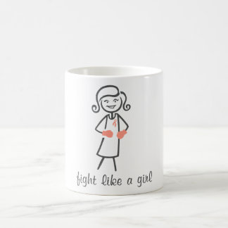 Uterine Cancer Fight Like A Girl (Retro) Coffee Mugs