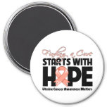 Uterine Cancer Finding a Cure Starts With Hope Fridge Magnets