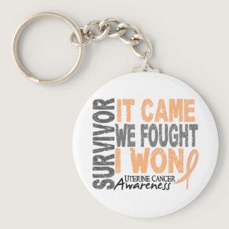 Uterine Cancer Survivor It Came We Fought I Won Keychain