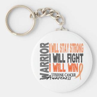 Uterine Cancer Warrior Basic Round Button Keychain