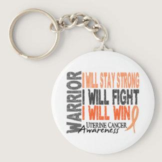 Uterine Cancer Warrior Keychain