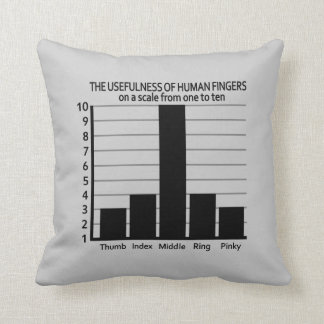 Utilidad de la almohada de tiro de encargo del col