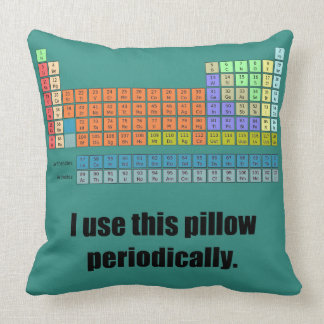 Utilizo esta almohada de tiro de la almohada