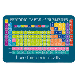 Utilizo esta tabla de elementos periódicamente imán foto rectangular