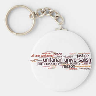 UU Word Cloud 1 Basic Round Button Keychain