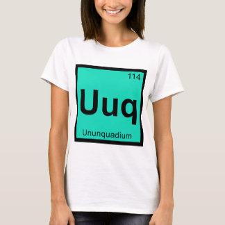 Ununquadium periodic table 65072 loadtve ununquadium periodic table urtaz Image collections
