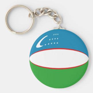 Uzbekistan Fisheye Flag Keychain