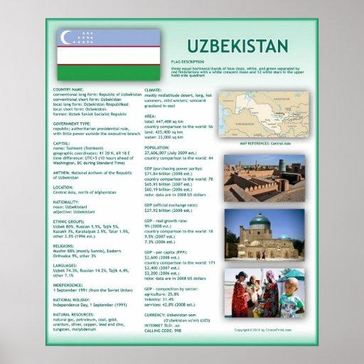 Uzbekistan Print
