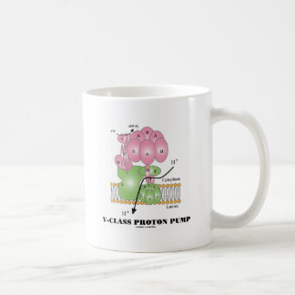 V-Class Proton Pump (Cellular Membrane) Classic White Coffee Mug