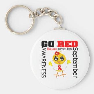 Va el rojo para el mes v1 de la conciencia del cán llavero redondo tipo pin