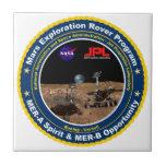 Vagabundos de la exploración de Marte: Alcohol y o Azulejos Ceramicos