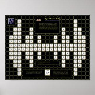 Vajra Periodic Table Print
