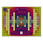 Vajra Periodic Table with Colored Elements Poster