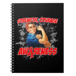Valor de la fuerza del SIDA Notebook