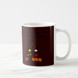 Valor diario de la taza de la felicidad