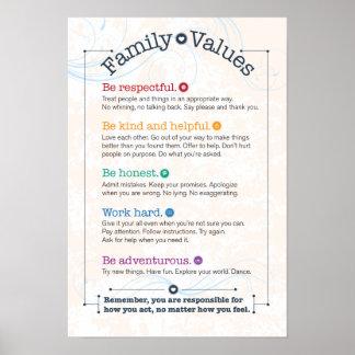 Valores familiares póster