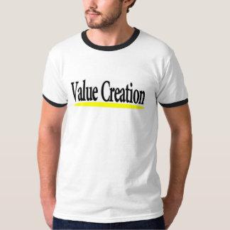 ValueCreation