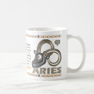 Valxart 1961 2021 MetalBull zodiac Aries Coffee Mug