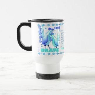 Valxart 1993 2053 WaterRooster zodiac  Leo Travel Mug