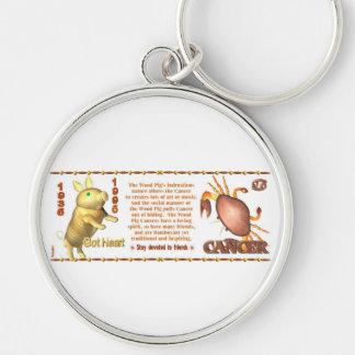 Valxart 1995 2055 WoodPig zodiac Cancer Keychain
