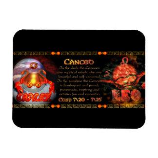 Valxart.com Cancer Leo zodiac Cusp is  Canceo Magnet
