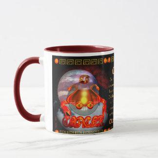 Valxart.com Cancer Leo zodiac Cusp is  Canceo Mug