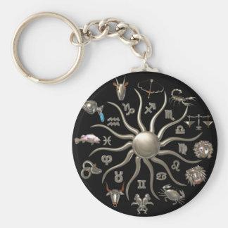Valxart Wheel of life keychain