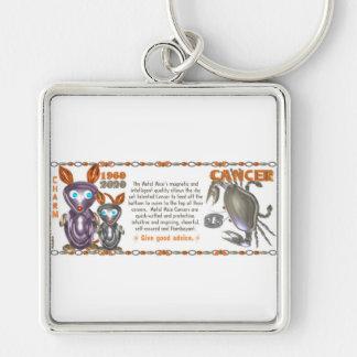 ValxArt Zodiac metal rat Cancer born 1960 2020 Keychain