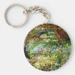 Van Gogh Banks of the Seine Keychain