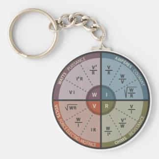 Vape OHM LAW Basic Round Button Keychain