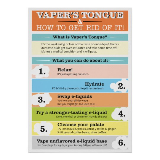 Vaper's Tongue Infographic Poster