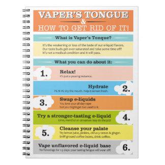 Vaper's Tongue Infographic Spiral Notebook