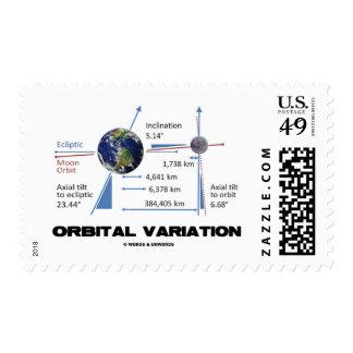 Variación orbital (astronomía) estampillas