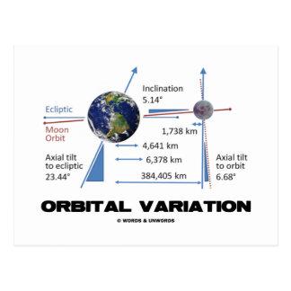 Variación orbital (astronomía) tarjeta postal