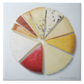 Various pieces of cheese resembling a pie chat tile