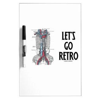 Vayamos retros (la vasculatura retroperitoneal) pizarra blanca