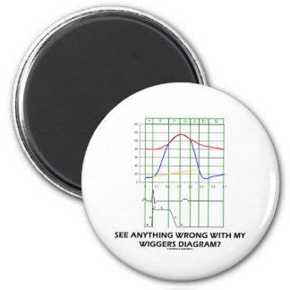 ¿Vea cualquier cosa mal con mi diagrama de Wiggers Imán Redondo 5 Cm